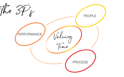 Valuing Time – The 3P's